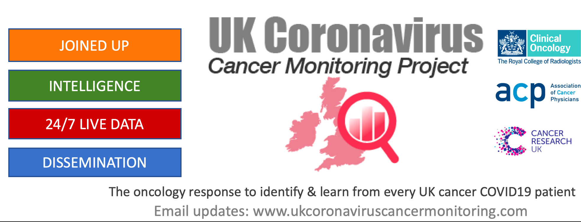 UK Coronavirus Cancer  Monitoring – Edinburgh Group